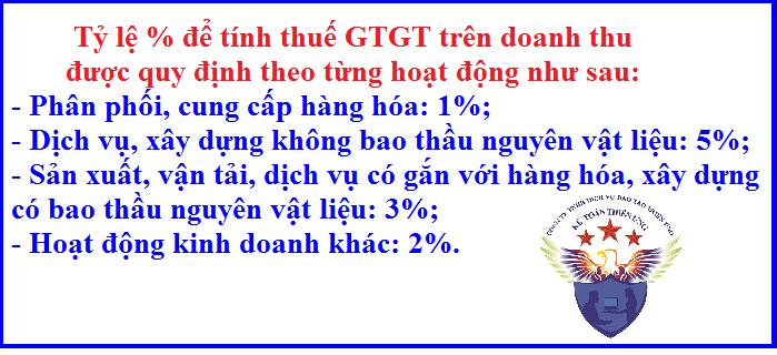 Bảng danh mục ngành nghề tính thuế GTGT theo tỷ lệ % trên doanh thu